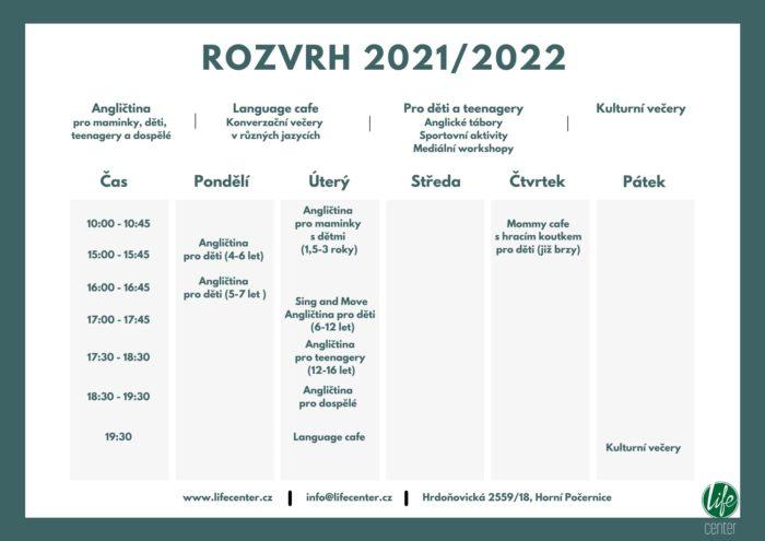 Kopie návrhu Life Center 2021-2